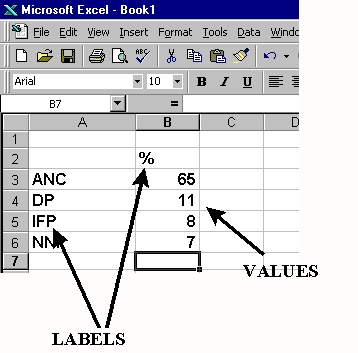 Ms excel 97 using a formula altavistaventures Gallery
